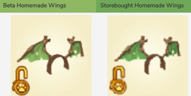 Beta Homemade Wings Scam