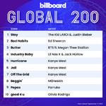 Butter Remix Global 200 Week 1