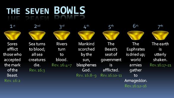 Seven Bowls of God's Wrath | The Demonic Paradise Wiki | Fandom