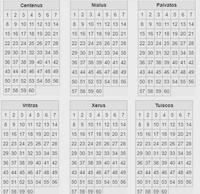 Euclidean calendar