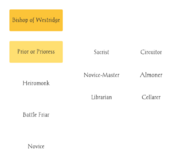 Monk Diagram