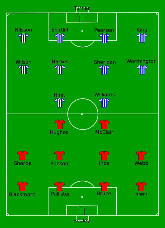 1991 Football League Cup Final