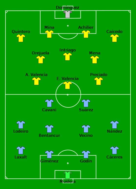 2019 Copa América Group C