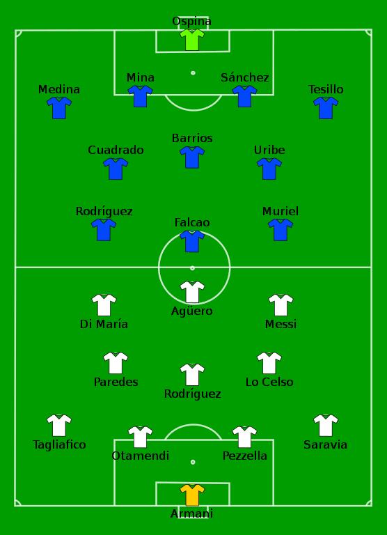 2019 Copa América Group B