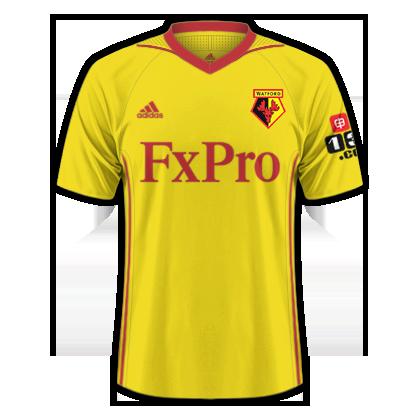 2017–18 Watford F.C. season