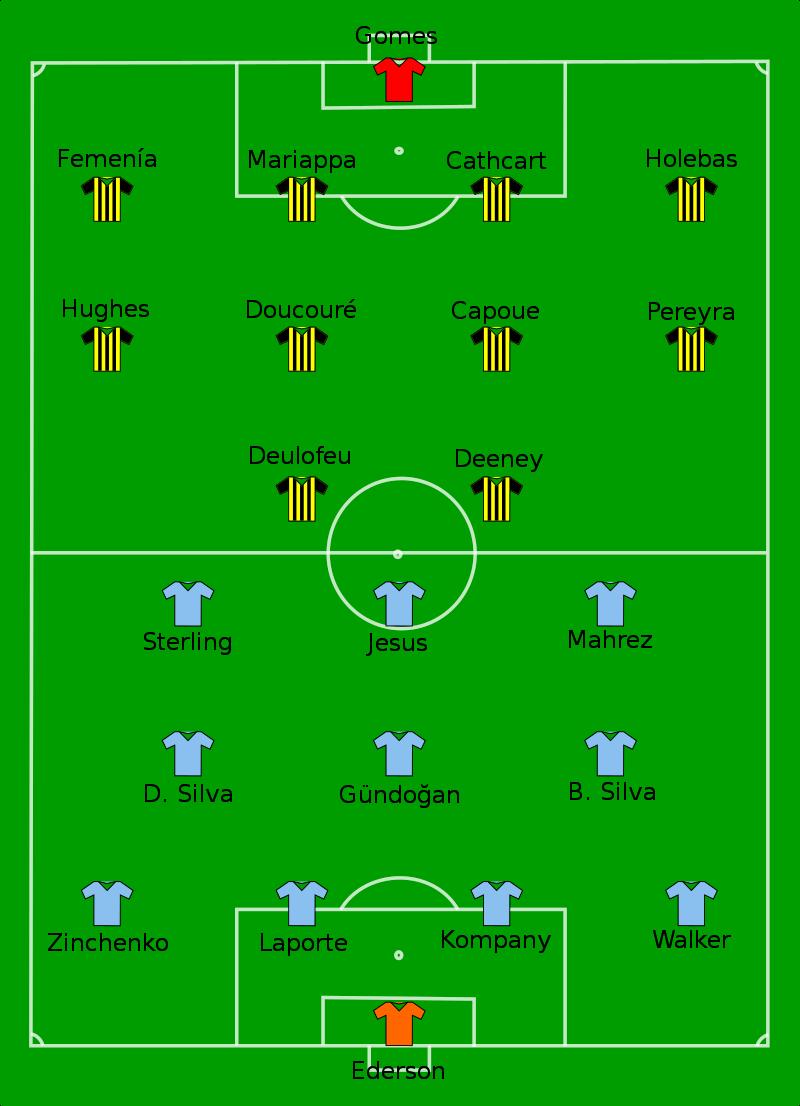 2019 FA Cup Final