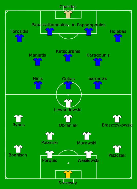 UEFA Euro 2012 Group A