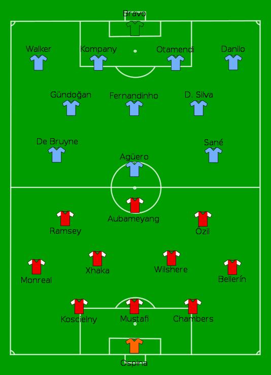 2018 EFL Cup Final