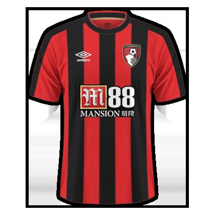 2017–18 A.F.C. Bournemouth season