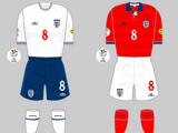 England Squad, Euro 2000