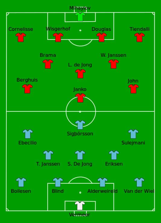 2011 Johan Cruyff Shield