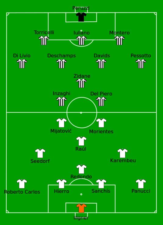 1998 UEFA Champions League Final