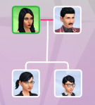 Goth Family Tree.png