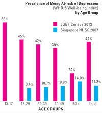 LGBTDepressionRisk.jpg