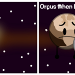 Orcus Phases.png