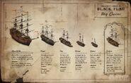 ACIVBF ships