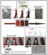 624 Concept art showing the stages of Mother Talzin's death