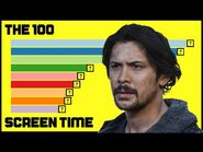 THE 100 Characters Screen Time