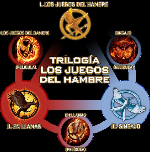 HG-Trilogy-port-Spanish version 004.png
