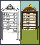 S3E22B Board to Final comparison scoreboard