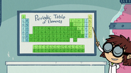S3E09A Periodic Table of Elements
