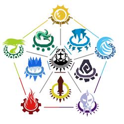 Clans Classes