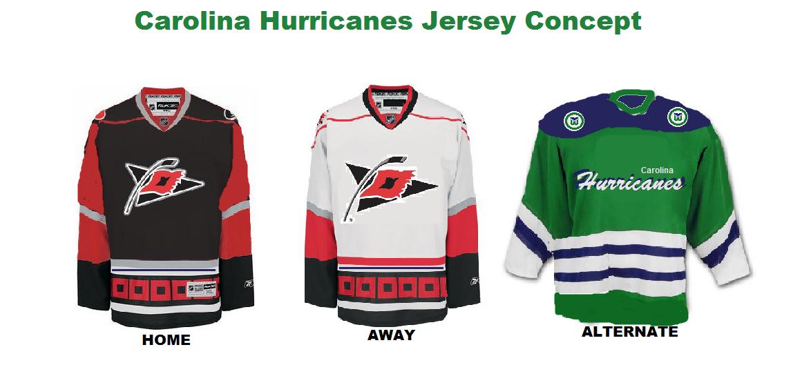 Carolina hurricanes jersey concept.png