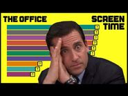 THE OFFICE Characters Screen Time