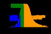 Hubbert peak oil plot.png