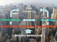 Food-energy-climate diagram