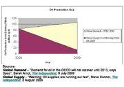 Oil Production Gap.jpg