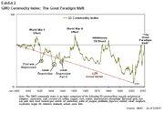 GMO Commodity Index.jpg
