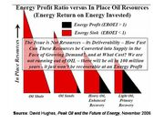 Energy Return on Energy Invested for Liquid Hydrocarbons.jpg