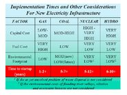 Startup Considerations for New Electricity Generation