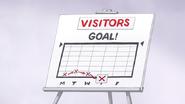 S6E22.064 Visitors Chart