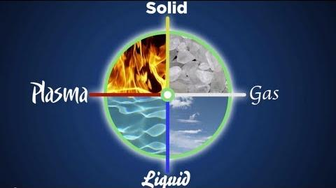 Spirit Science 18 ~ The Four Elements