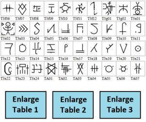 Glyph table 3.PNG