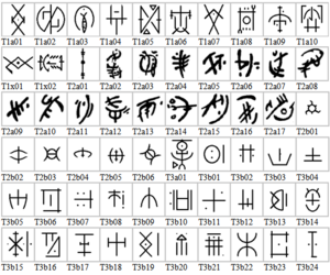 Glyph table1.PNG