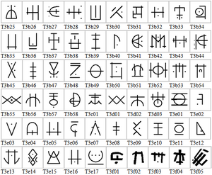 Glyph table 2.PNG