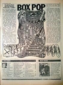 1980-02-27 RT British Rock Pop Awards 1979 (1)