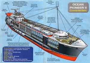Ocean Pioneer ll cutaway