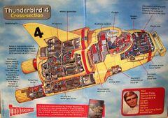 Thunderbirds the comic