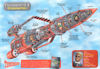 Thunderbird 3 redan