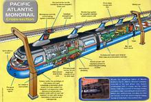 Pacific Atlantic Monorail