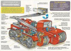 Monobrake cross-section