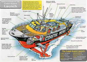 Coast guard launch.png