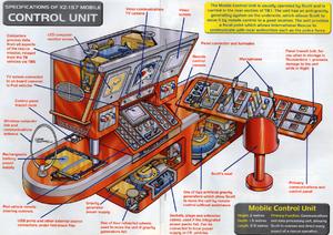Control unit.png