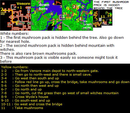 Mushrooms map.png