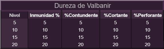 Bardo 5 Dureza de Valbantir.png