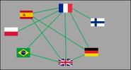 Interwiki